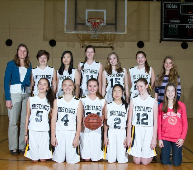 Middle school girls' basketball team