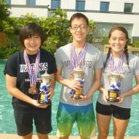 Top 3 and Bangkok cups